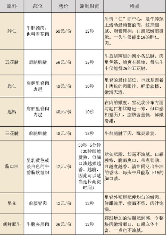 潮州快餐 矢量图