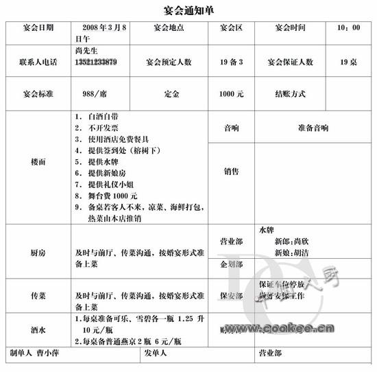 西三旗生态园_表格13张 每张多一项_中国大厨杂志